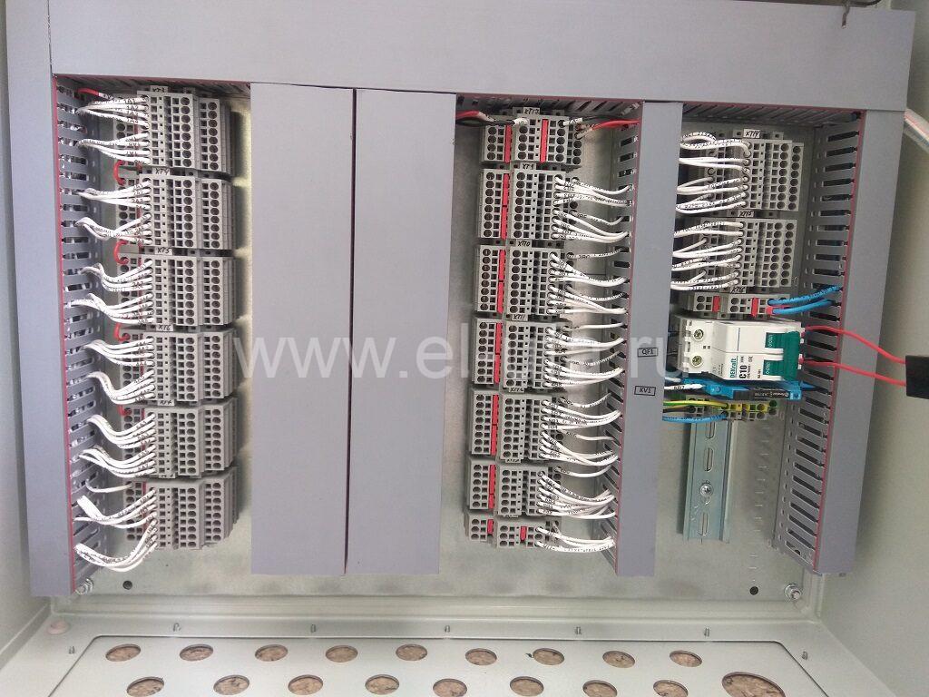 41 Шкаф телемеханики (клеммы PC)